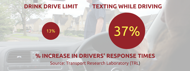 driver distraction prevention