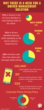 Romex Infographic