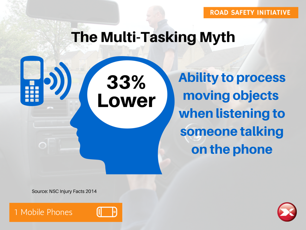 the multi-tasking myth