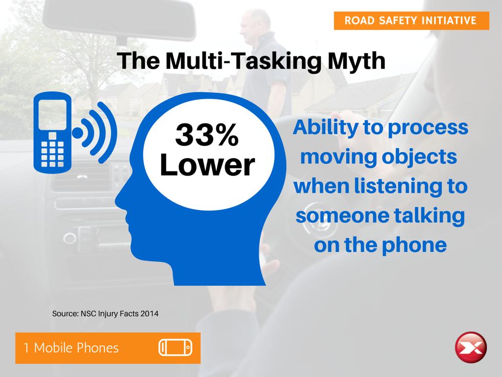 the multi-tasking myth