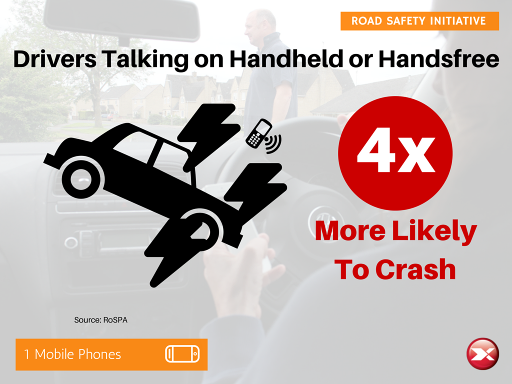drivers talking on the phone are 4 times more likely to crash