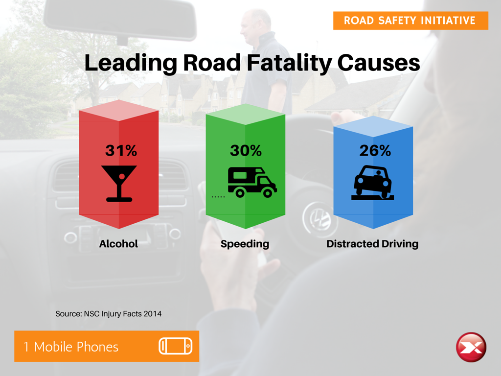 Leading road fatality causes