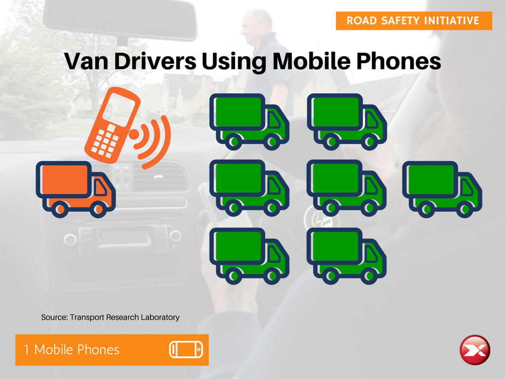 1 in 7 van drivers using the phone