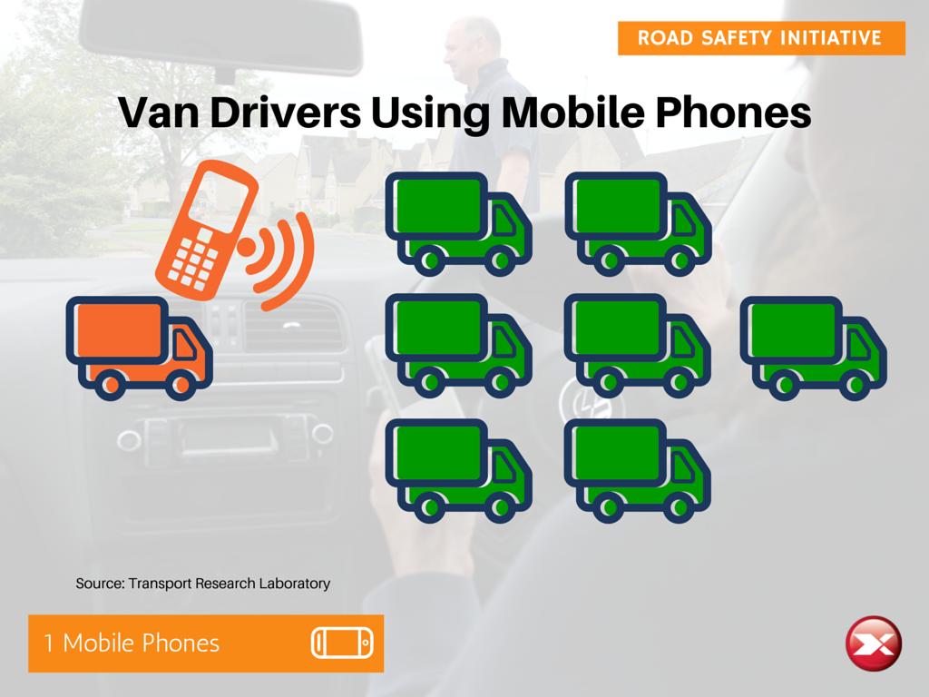 1 in 7 van drivers using the phone