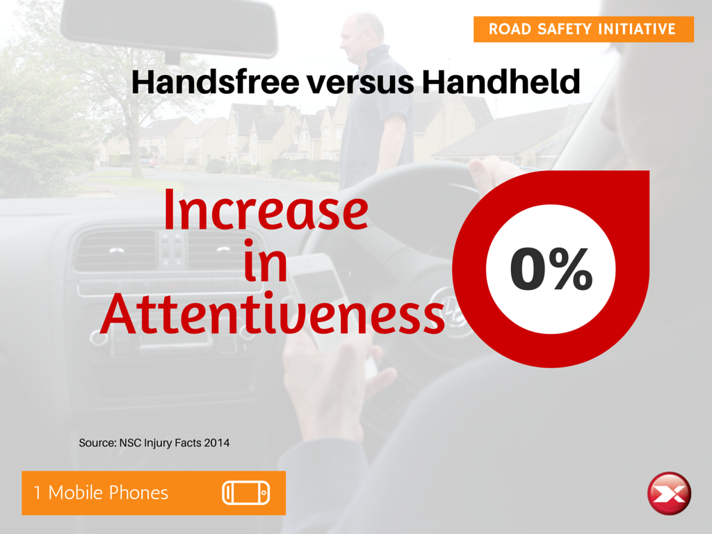 Handfree versus handheld